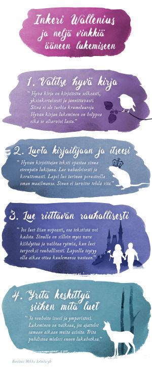 Inkeri Wallenius ja ääneen lukemisen ohjeet