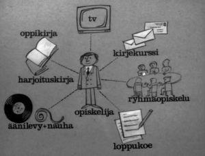 Havainnekuva Raz dva tri -kielikurssin opetusmateriaalista