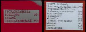 Mauno Pohjosen itse tutkima ja keräämä lista maasäteilyn aiheuttamista sairauksia Suomessa.