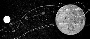 Maa ja Kuu (kaaviokuva)