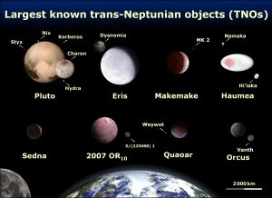 De åtta största dvärgplaneterna.