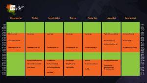 Yle Teeman ohjelmakartta