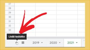 Excel kuva 9 Koko vuodelle kopioidut budjettitiedot