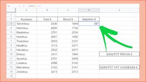 Excel kuva 10 Lasketut keskiarvot