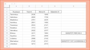 Excel kuva 7 tulo- ja menosummien laskeminen yhteen