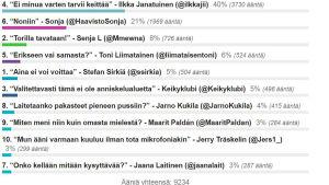 #suomalaisinlause -lauseita