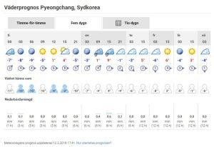 Väderprognosen för Pyeongchang.