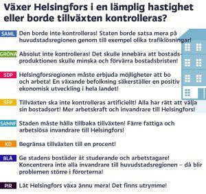 Grafik om bostäder i Helsingfors, del 6