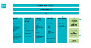 Yle's organisation, graph