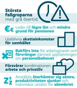 Grå övertid leder till lägre lön och mindre pension.
