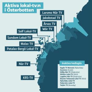 Grafik över lokal-tv i Österbotten