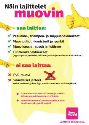 Muovin lajitteluohjeet suomeksi, A4-koossa.