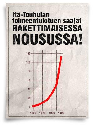 Tilastokuvio jossa muotosuhdetta on venytetty pystysuunnassa