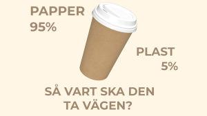 take-away-koppar innehåller 5% plast.