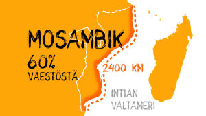 Kartta Mosambikin 2400 km pitkästä rantaviivasta, jonka lähettyvillä asuu 60 % mosambikilaisista.