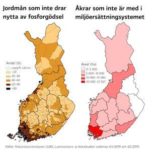 Två kartor som visar att jordmånen i sydvästra Finland i regel inte drar nytta av fosforgödsling och att de största åkerarealerna utanför miljöersättningssystemet finns på samma område.