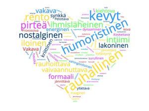 Sanapilvi jossa näkyy eri tunteita