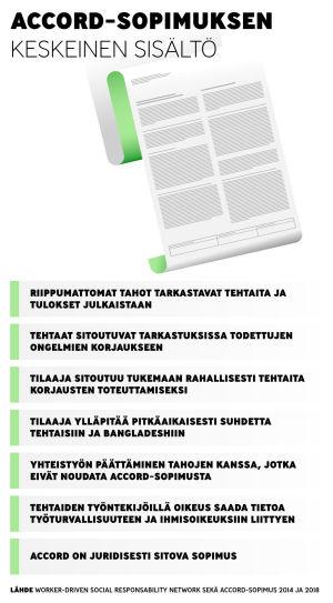 Infografiikka Accord sopimuksen sisällöstä.