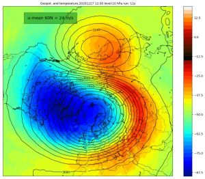 En graf som visar den plötsliga stratosfäriska uppvärmningen som ägde rum vid årsskiftet.
