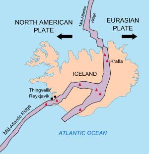 Karta över den mittatlantiska ryggen som delar Island itu.