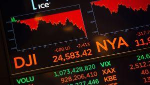 Det amerikanska börsindexet Dow Jones föll från över 26 000 till något över 24 000 från den 7 till den 21 november 2018.
