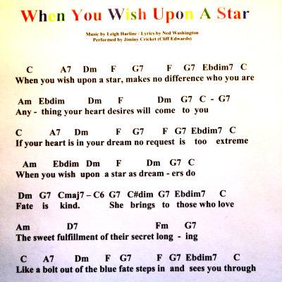 Noter till Ser du stjärnan i det blå