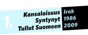 Kansalaisuus: Irak, syntynyt: 1986, tullut Suomeen: 2009