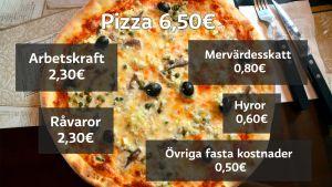Pizza, kostnader