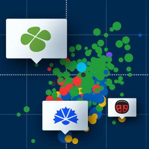 Grafik som visar hur kommunernas fullmäktige är positionerade på ett politiskt fyrfält