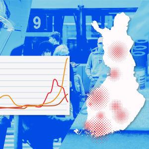 Bilden beskriver Covid-19 situationen i Finland med grafik och bilder.