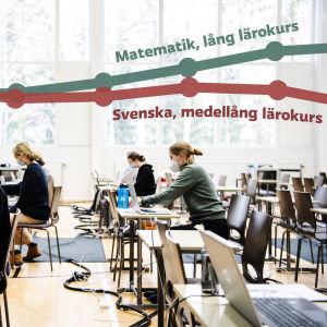 """Studentskrivningar i en stor sal med studerande som bär munskydd. Ovanför bilden grafik på två kurvor, """"Matematik, lång lärokurs"""" som pekat uppåt och """"Svenska, medellång lärokurs"""" som pekar neråt."""