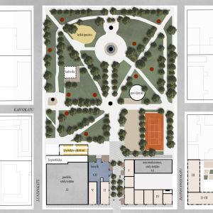 Uusi kaupunki-kollektiviets vision för stadsparken.