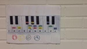 Handritad bild av pianotangenter och noter upphängd på vit tegelvägg.