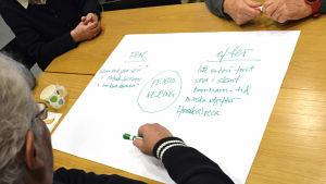 Ett vitt papper med grön text, tankar kring vad man tänker på före och efter pensioneringen.