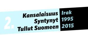 Kansalaisuus: Irak, syntynyt: 1995, tullut Suomeen: 2015