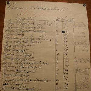 Lista över de dödsdömda