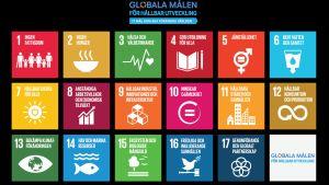 symboler för Agenda 2030:s mål