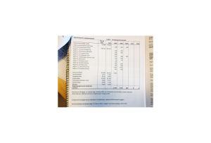 Papper som räknar upp sparåtgärder.