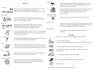 Iriadamantien historia Suomessa