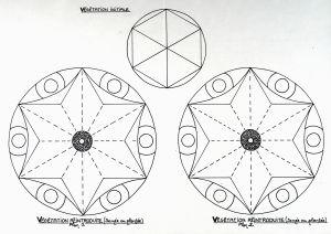 Alveolin kaaviokuva