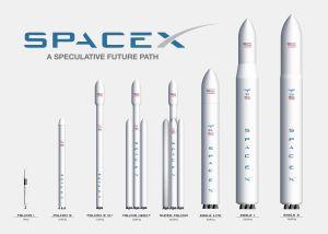 Spacex kommande raketer.