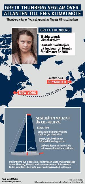 Infografik på Greta Thunbergs färd från Plymouth till New York