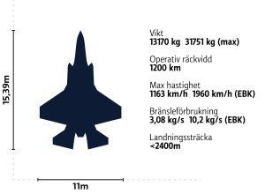 Illustration av Lockheed Martin F-35A Lightning II