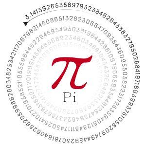Talet pi och några av dess decimaler.