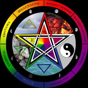 En symbol som wicca-rörelsen använder.