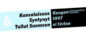 Kansalaisuus: Kongon demokraattinen tasavalta, syntynyt: 1997, tullut Suomeen: ei tietoa.