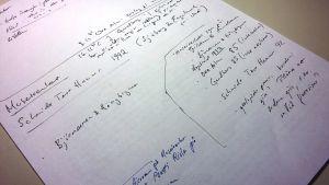Mina anteckningar inför samtalet med Museiverket.