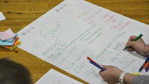 Eleverna har skrivit ner på ett papper bra och dåliga saker gällande den nya skolan.