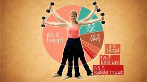 leuanvetohaaste, kehonkoostumuskuva