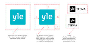 Skyddade områden på Yle-logotypen